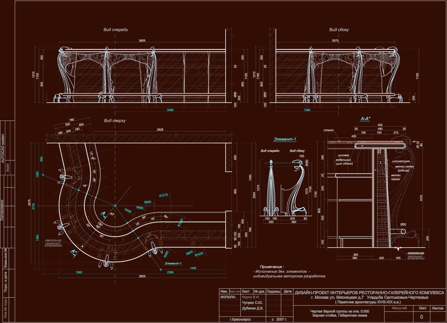 Дизайн зданий ресторанов