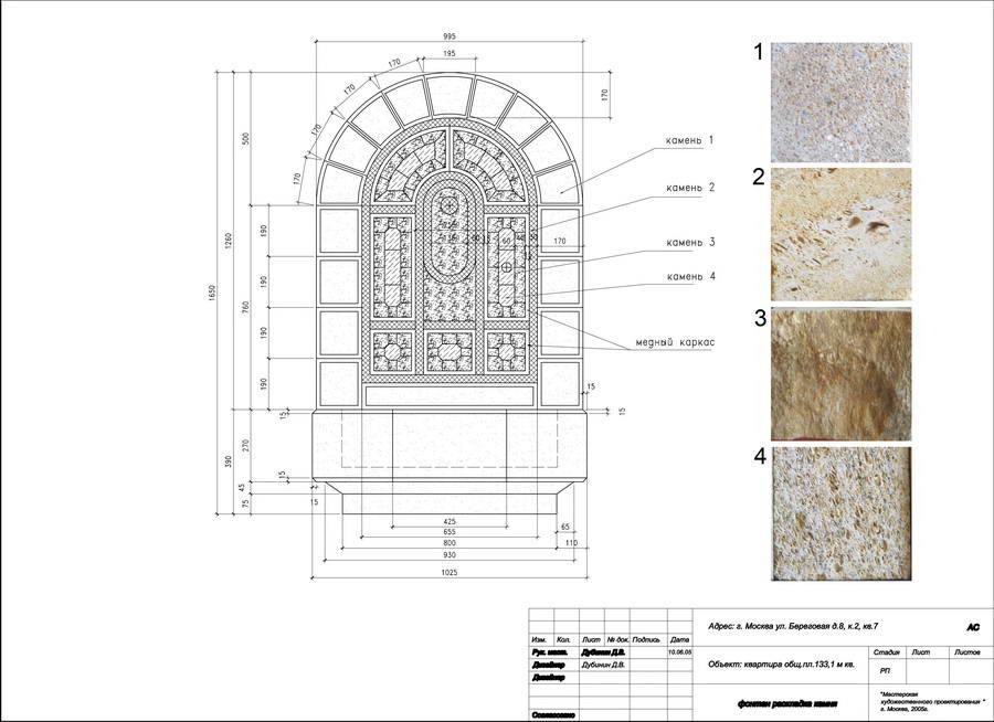 Дизайн интерьера межкомнатных дверей